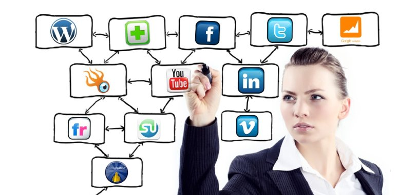 İşe Alımda Sosyal Medyanın Rolü